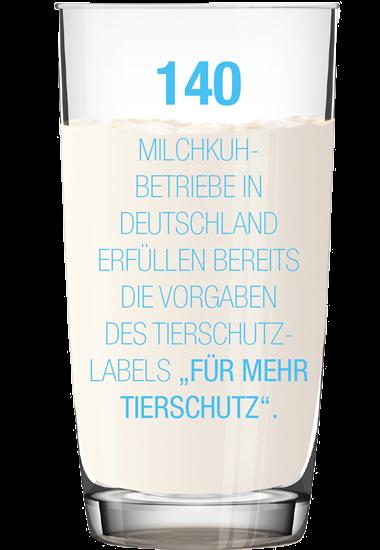 140 Milchkuhbetriebe in Deutschland erfüllen bereits die Vorgaben des Tierschutzlabels.